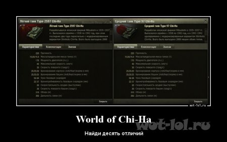 World of Chi-Ha