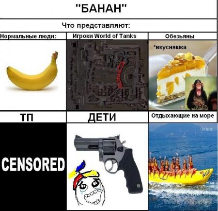 """""""БАНАН"""""""