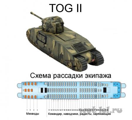 Схема рассадки экипажа в TOG II