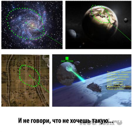World of Starwars