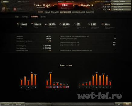 Обзор патча 0.8.8. Статистика