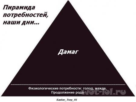 Пирамида потребностей в наши дни