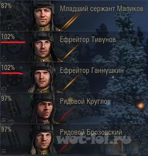 Суровые советские танкисты
