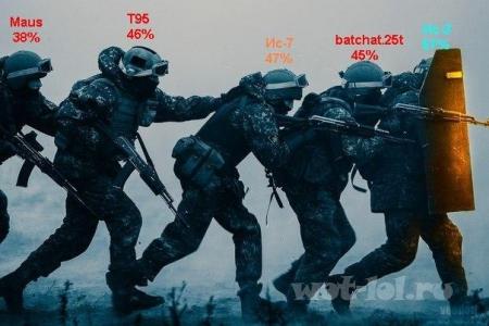Типичная команда