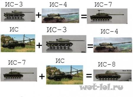 Математика для танкистов