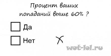 Процент попадания