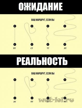 Ваш маршрут
