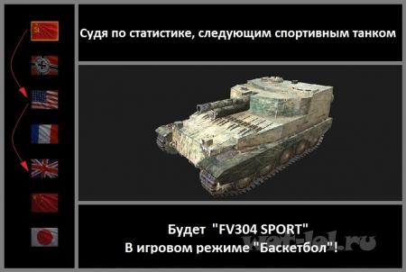 Следующим спортивным танком будет