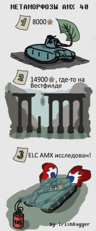 Метаморфозы амх 40