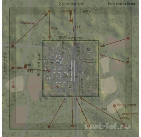В разработке: PVE & большие карты