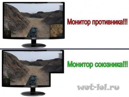Мониторы игроков WoT