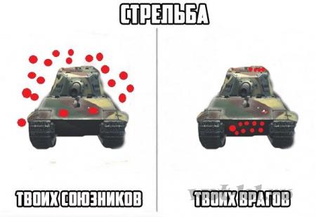 Стрельба твоих союзников