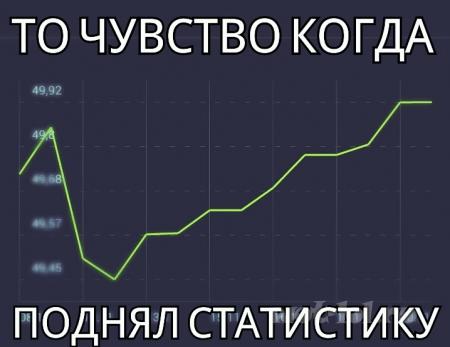Поднял статистику