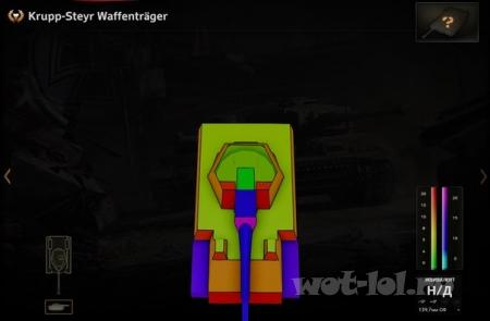 Слив с Супер Теста Krupp-Steyr WT