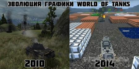 Эволюция wot