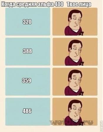 Когда средняя альфа 400