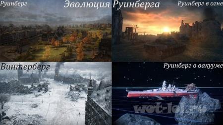 Эволюция Руинберга
