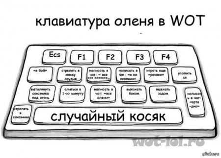Клавиатура оленя