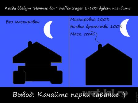 Ночные бои
