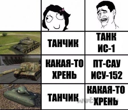 Танчик