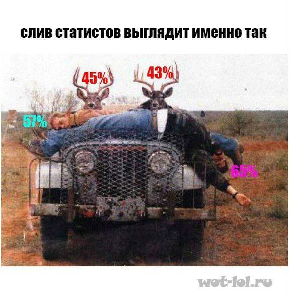 Слив статистов
