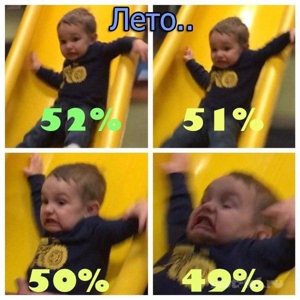 Процент побед