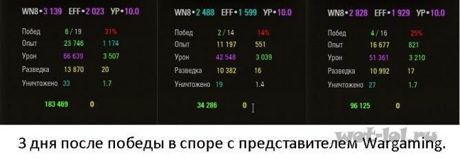 Не рад что победил.