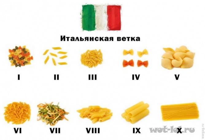 Итальянская